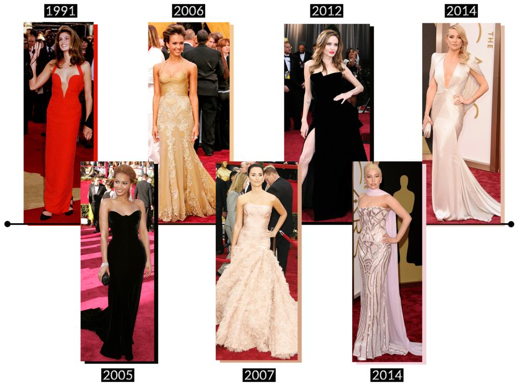 Oscars Poll, Versace