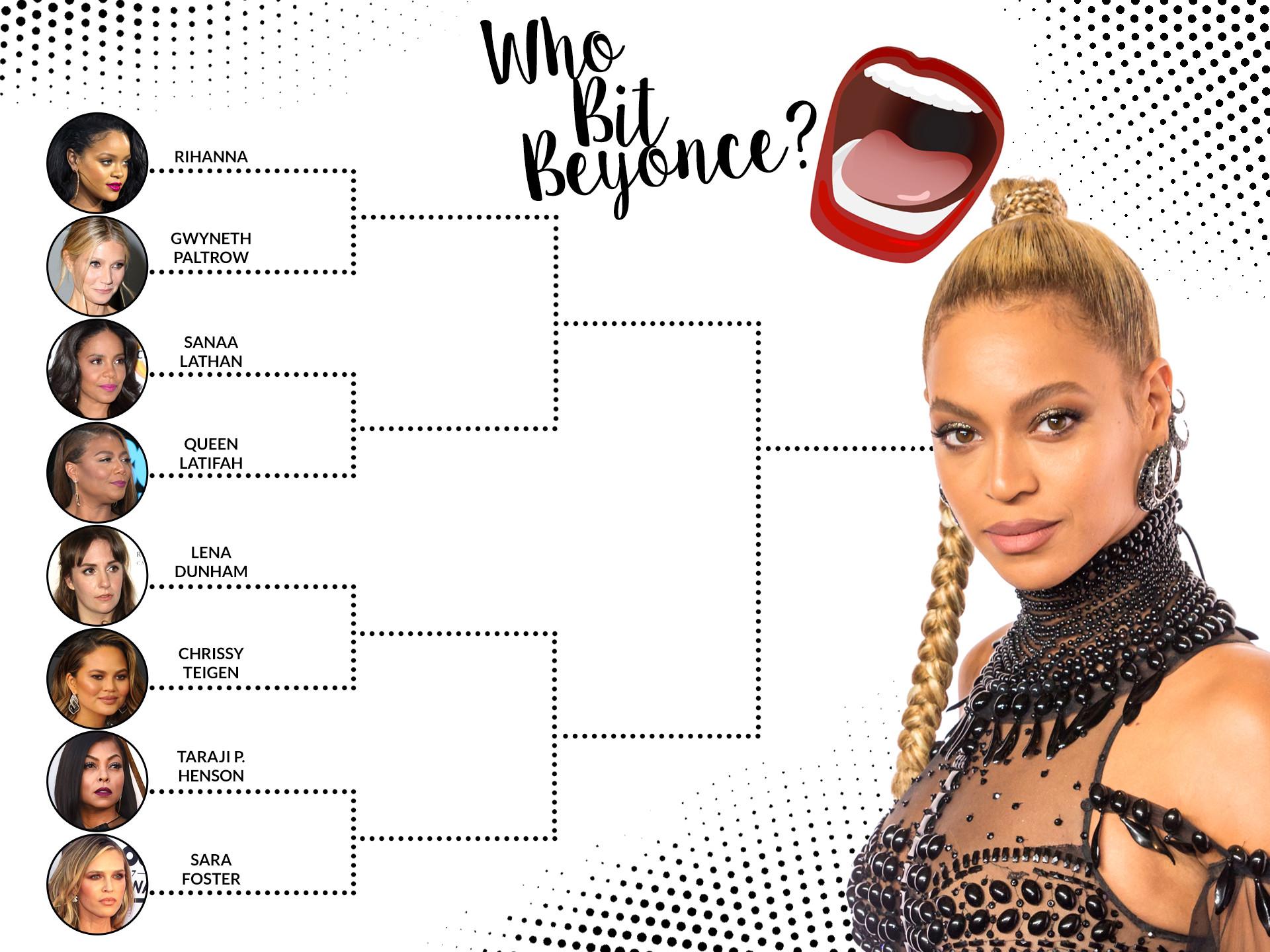 Who Bit Beyonce Bracket