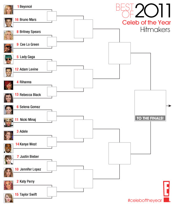 Best of 2011 / Celeb of the Year / Hitmakers- round 1