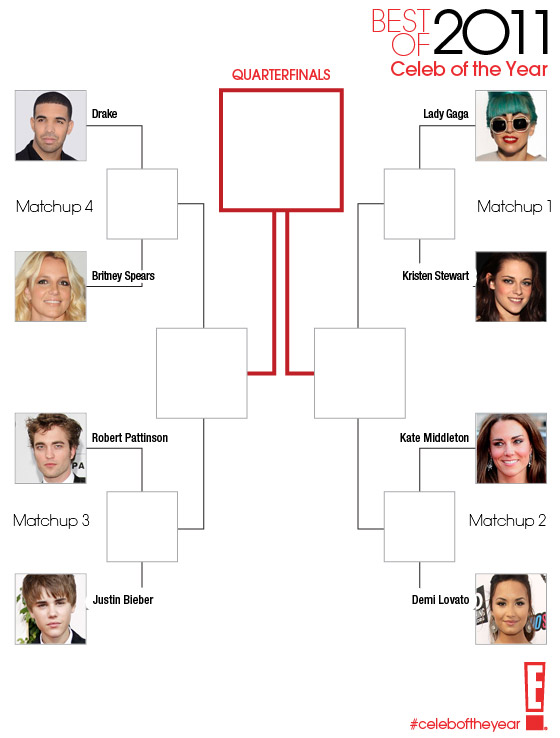 Best of 2011 / Celeb of the Year  / Quaterfinals V2