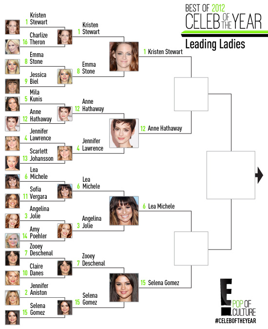 Celeb of the Year: Leading Ladies