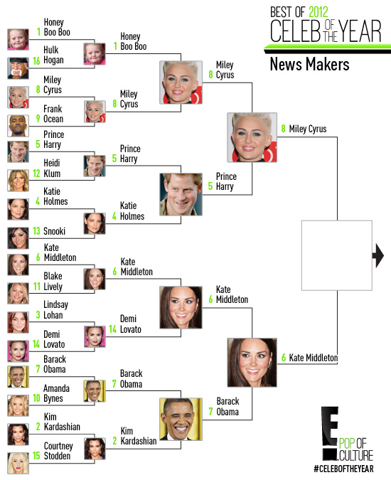 Celeb of the Year: Newsmakers R4