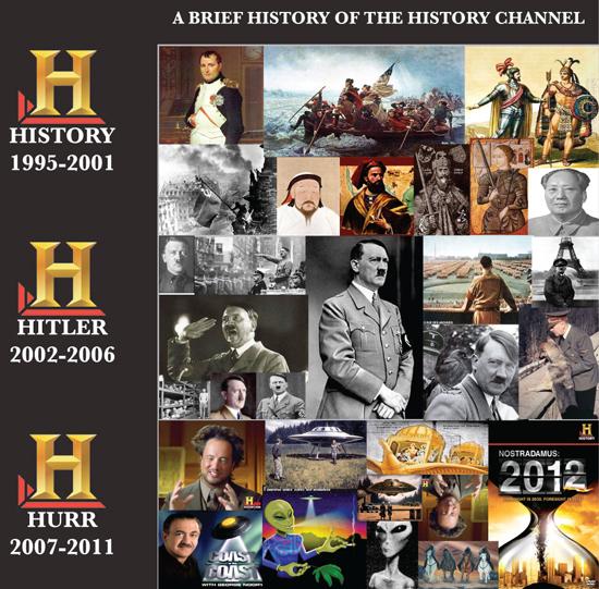 History of History X2