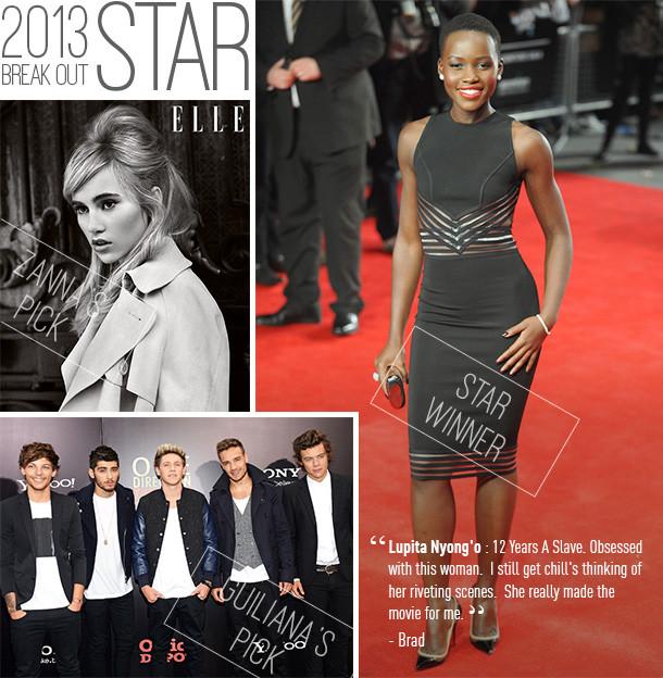 Best Break Out Star of 2013