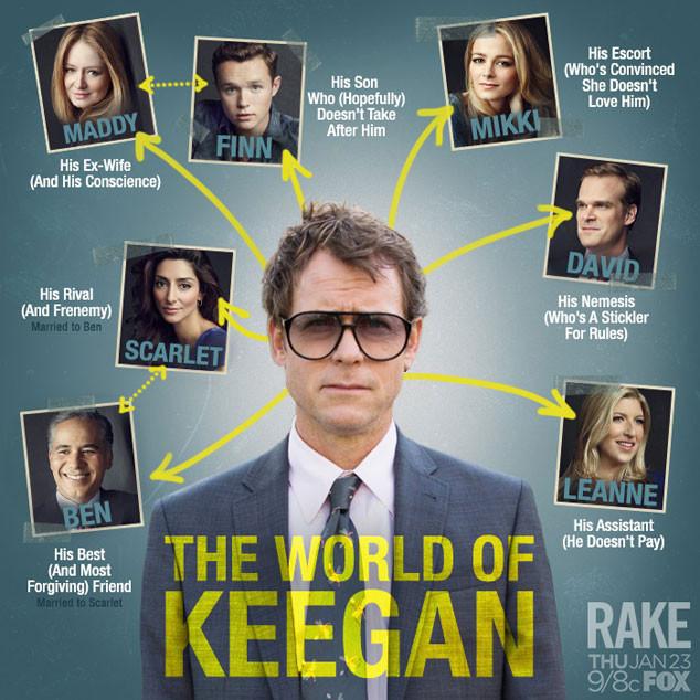 The World Of Keegan