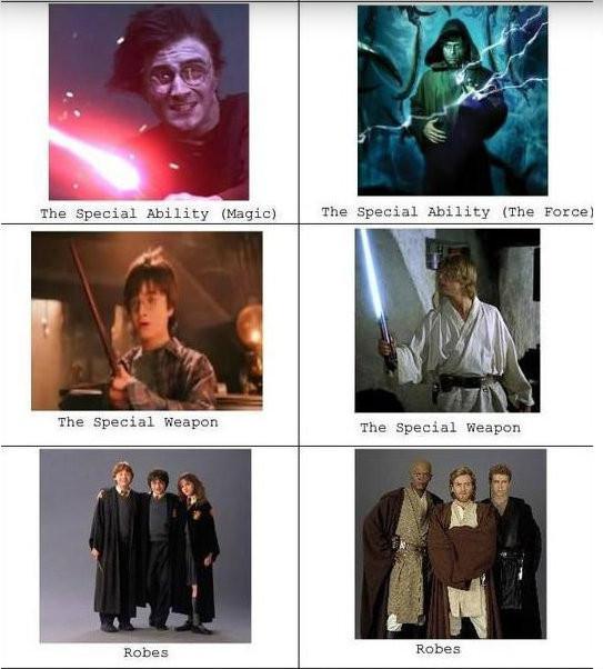 Fotos universos Harry Potter e Star Wars