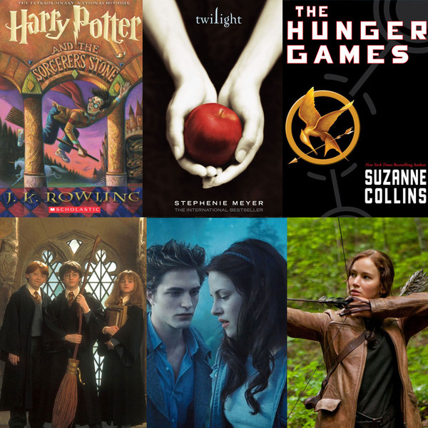 Young Adult Books, Harry Potter, Twilight, Hunger Games
