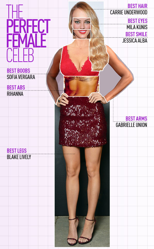 Botched, Perfect Female Celeb