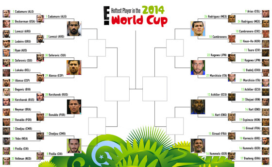 World Cup Hotties Bracket Round 3