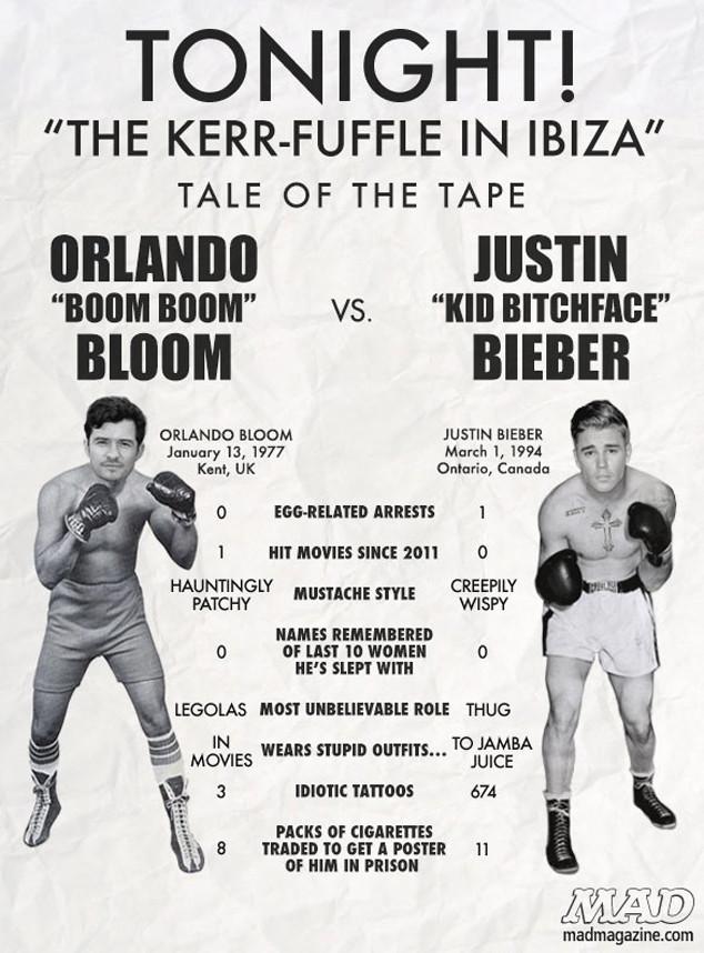 Mad Magazine, Justin Bieber, Orlando Bloom
