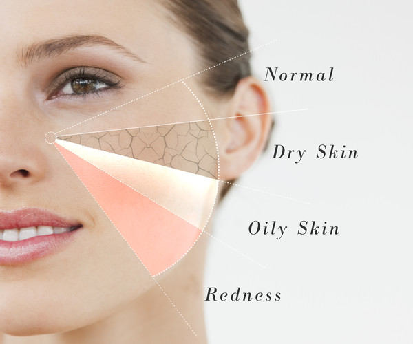 Style Collective, Skin Types Top Image