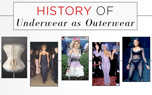 History of Underwear as Outerwear