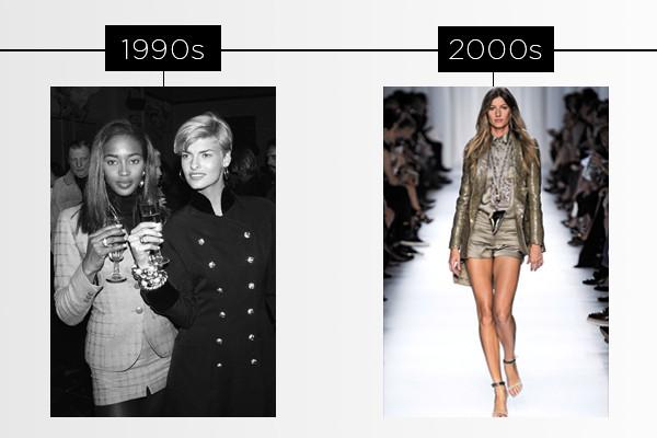 ESC, History of the Supermodel
