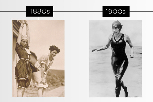 ESC, History of the Swim Suit