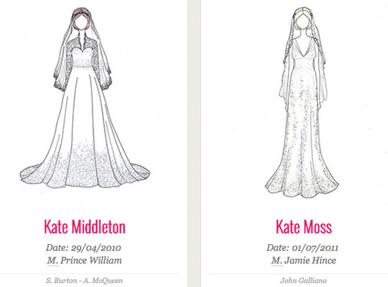 Artist Draws Every Iconic Celebrity Wedding Dress Ever—See the ...