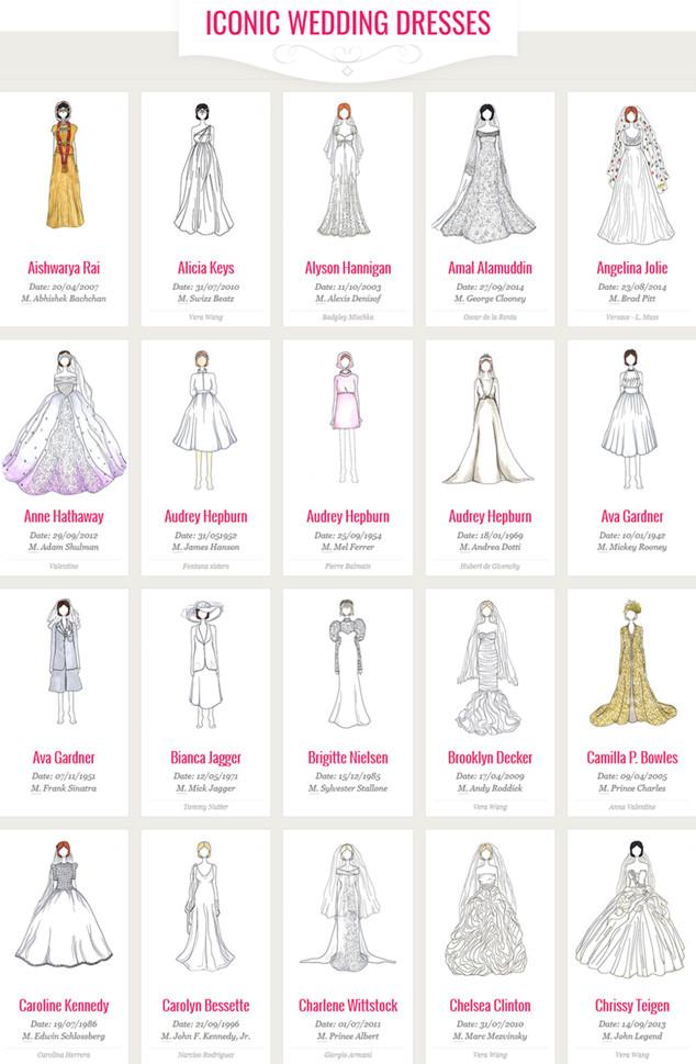 Wedding Dress Sketches