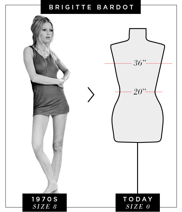 Average size for women's clothing