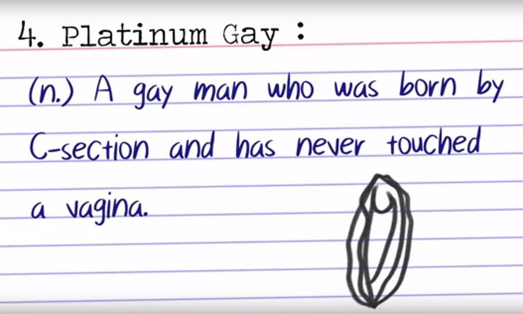 Сленг гомосексуалистов