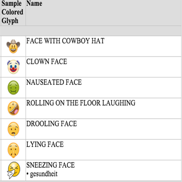 New Emoji prototypes