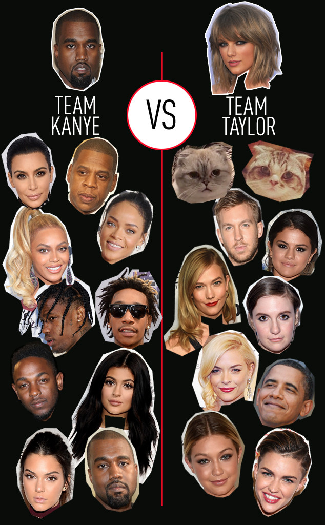 Team Kanye vs Team Taylor