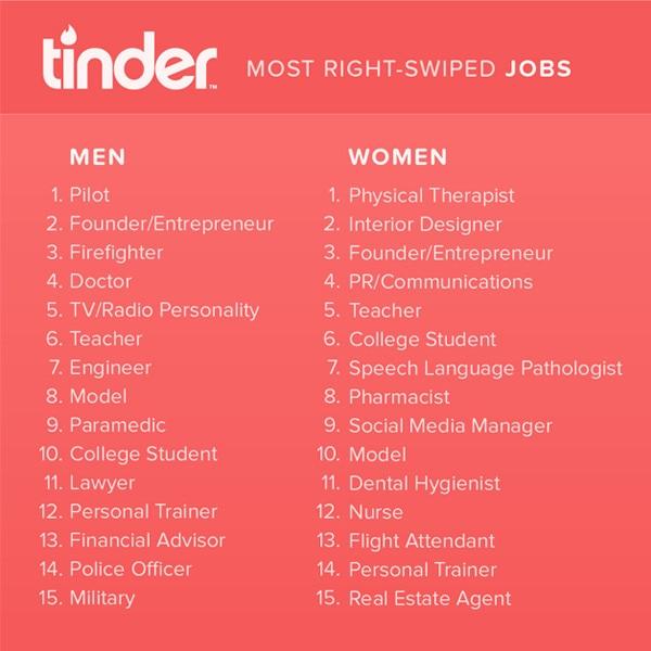 Dating divas jobs