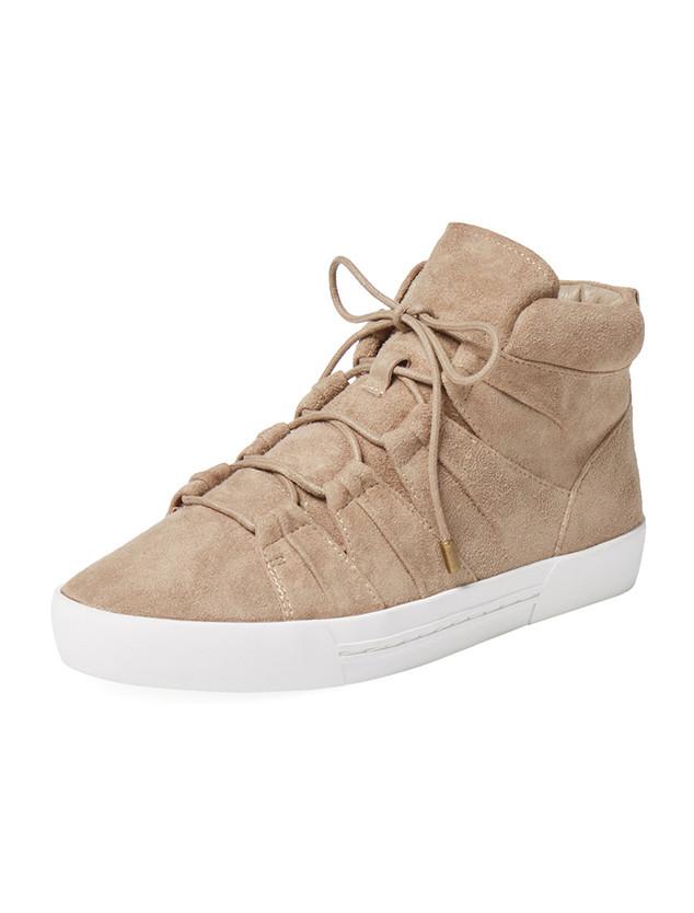 ESC: Hightop Sneakers Market