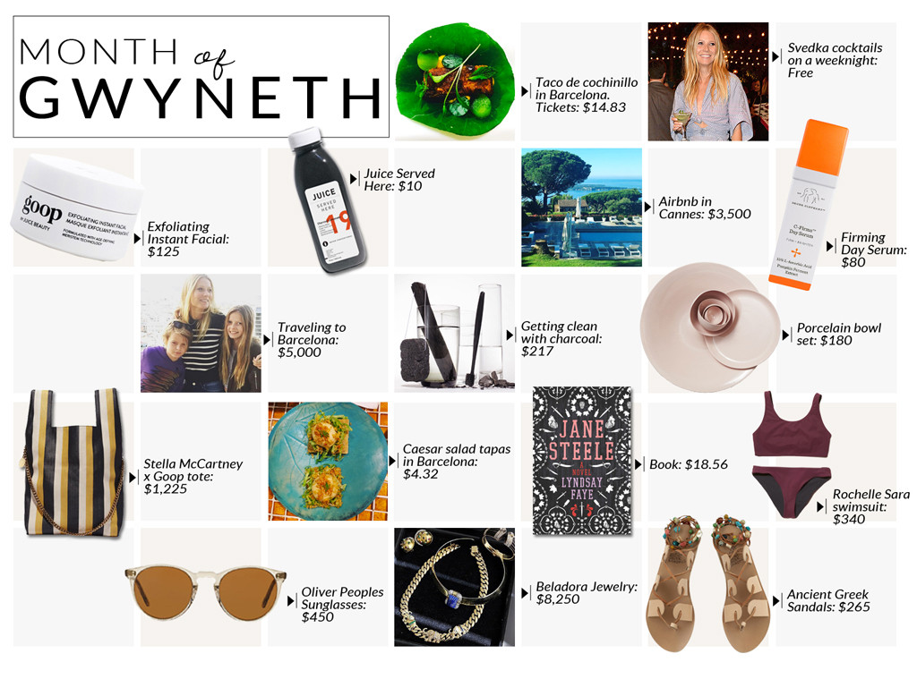 ESC: Month of Gwyneth