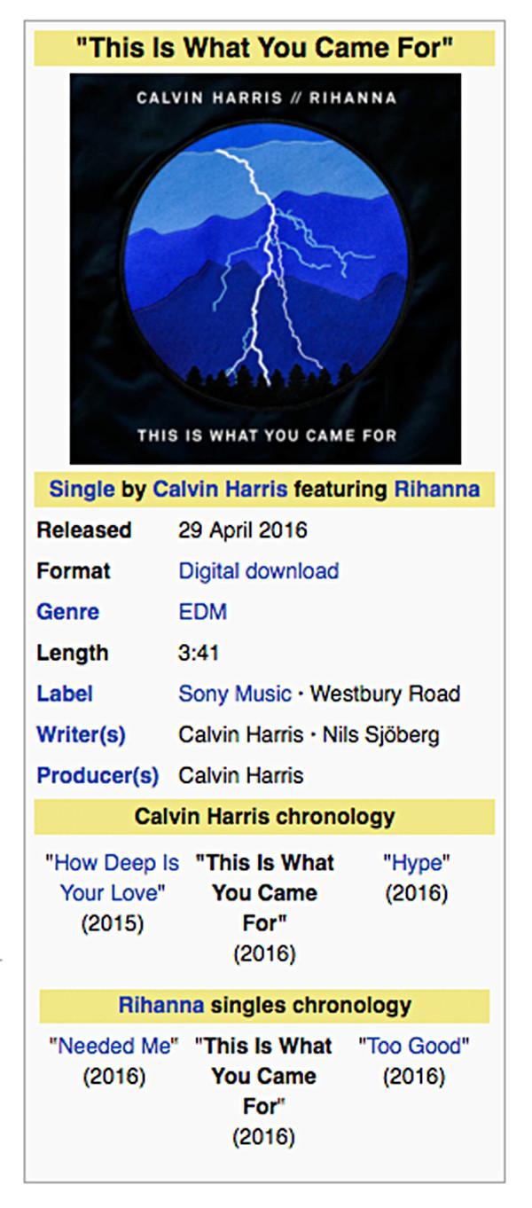 Calvin Harris Wikipedia