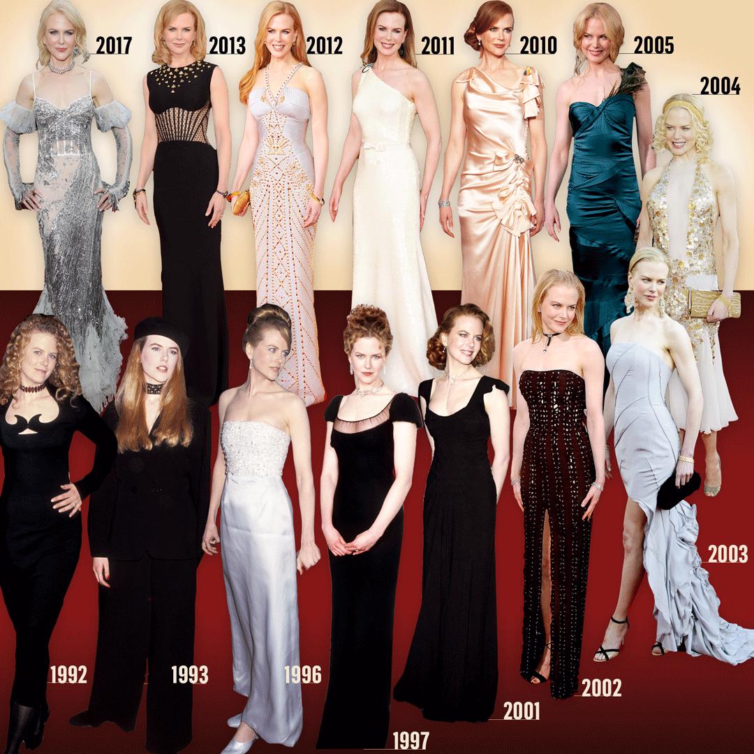 Golden Globes Veterans Poll, Nicole Kidman