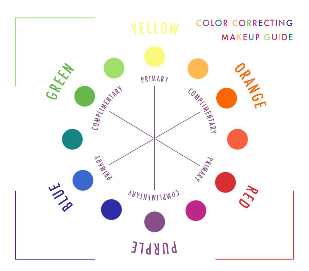 ESC: Color Correcting