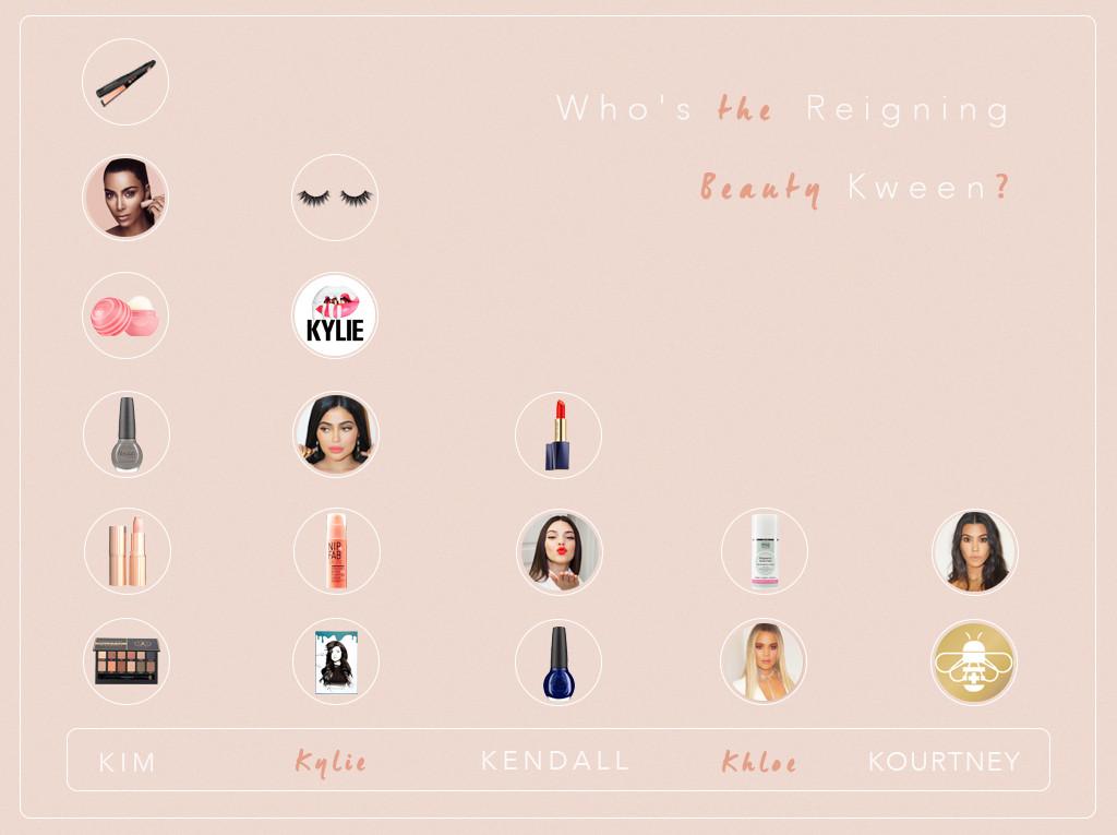 ESC: Kardashian Beauty