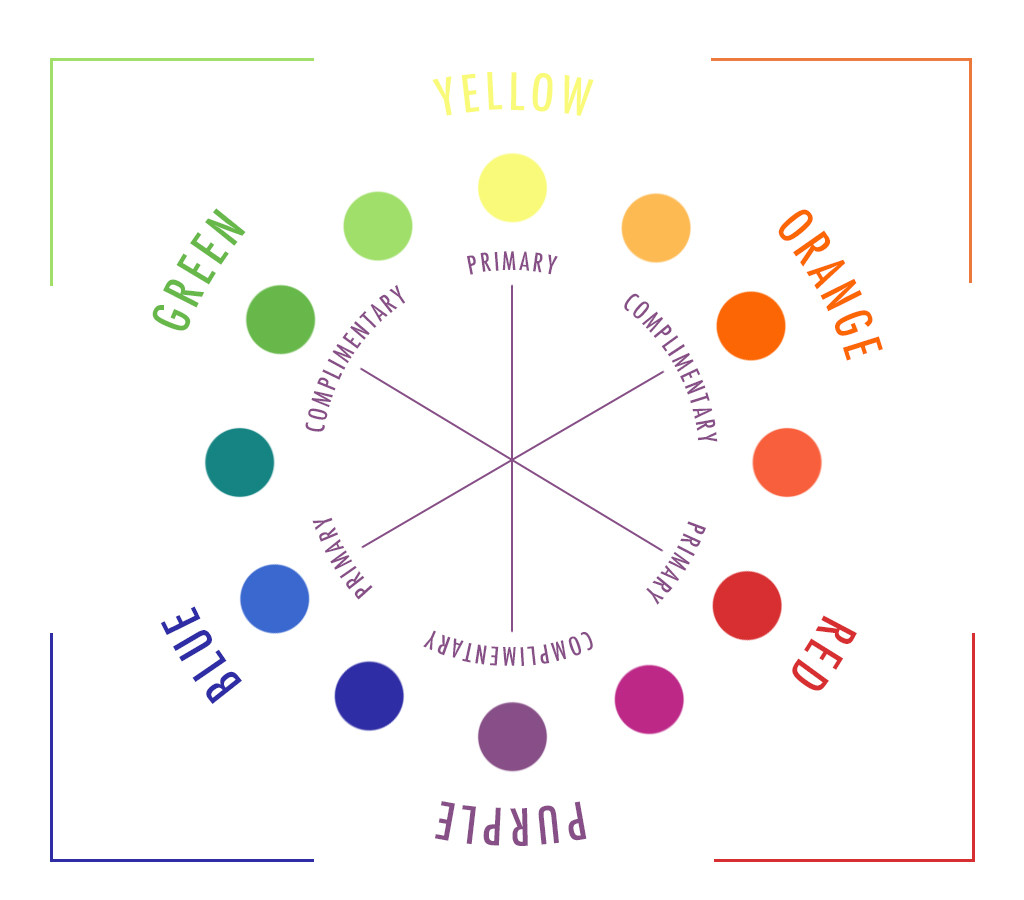 ESC: Color Wheel