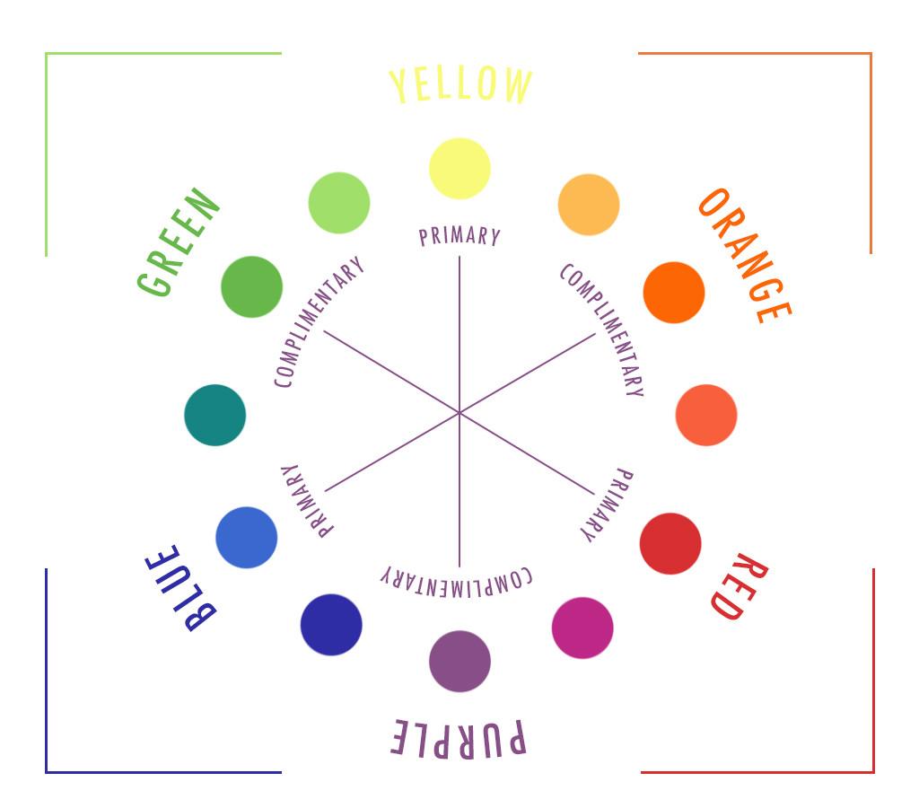 ESC: Color Wheel