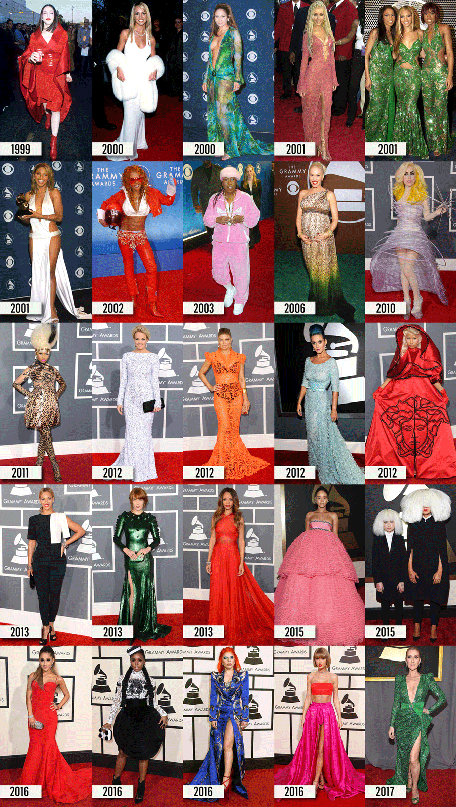 Grammy Awards Iconic Looks Poll