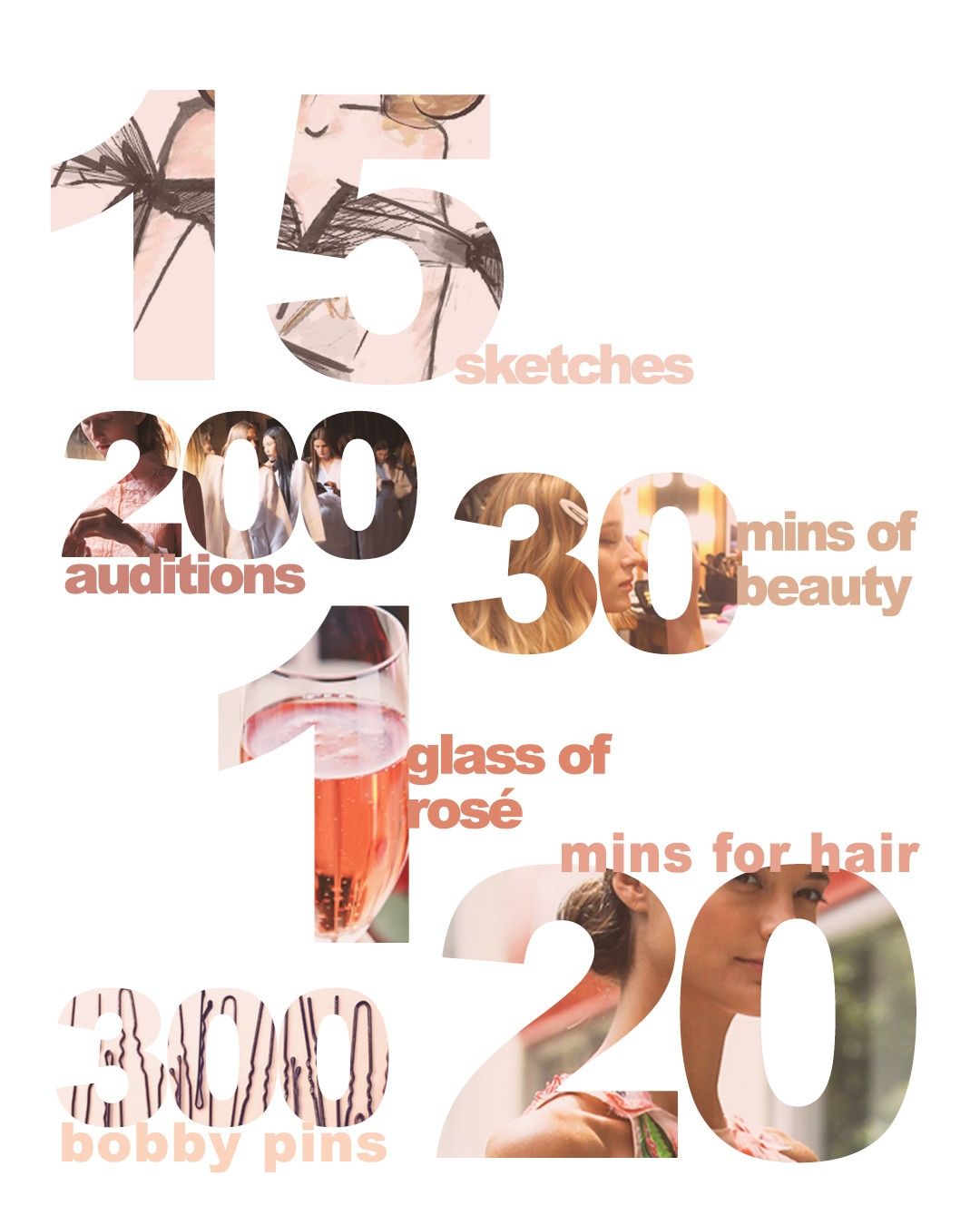 ESC: NYFW by the Numbers