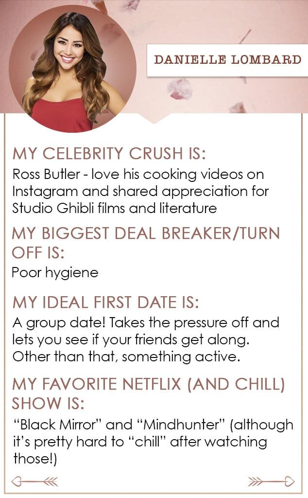 Danielle dating profile chicago