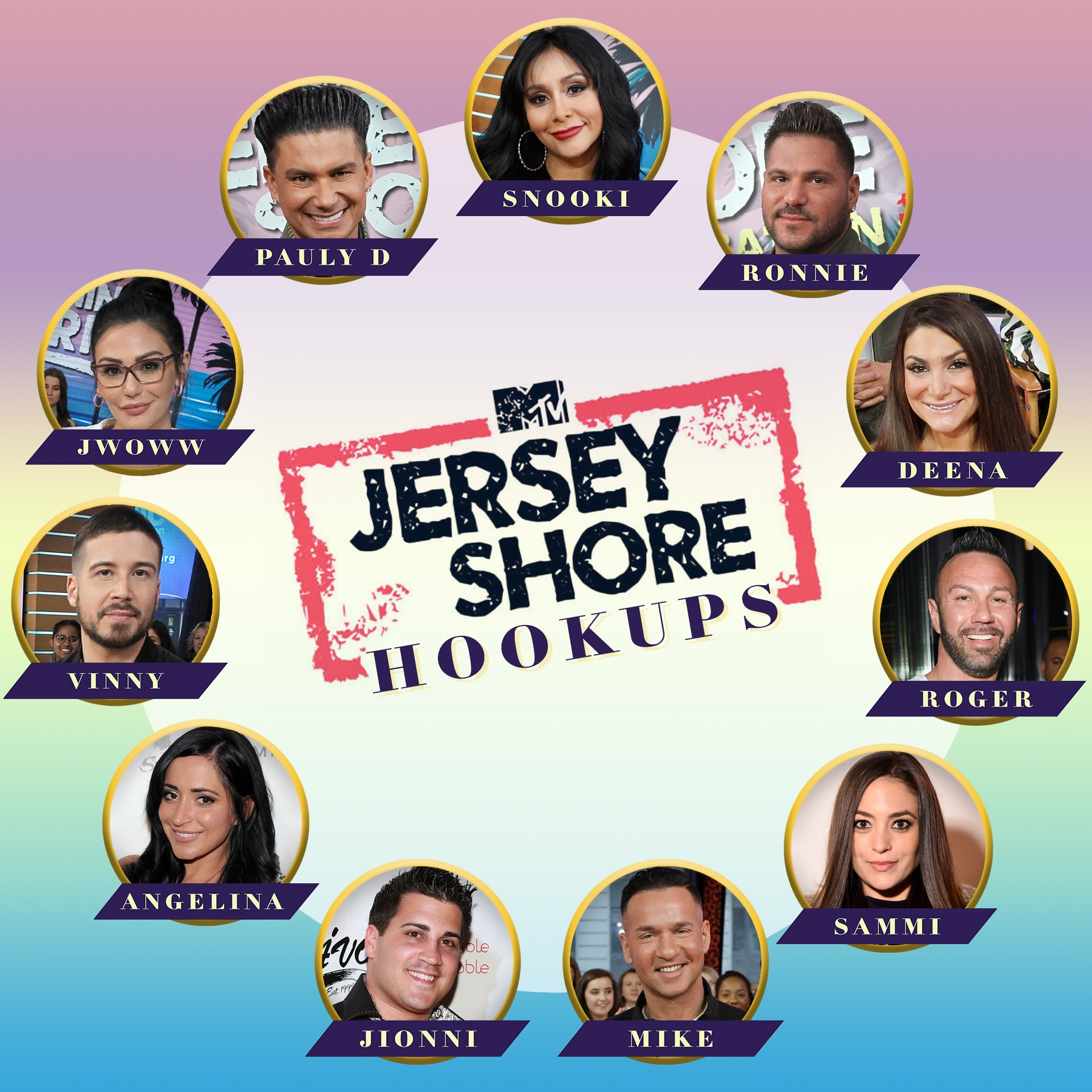 Jersey Shore: Your Guide to Every Roommate Hookup - E! Online
