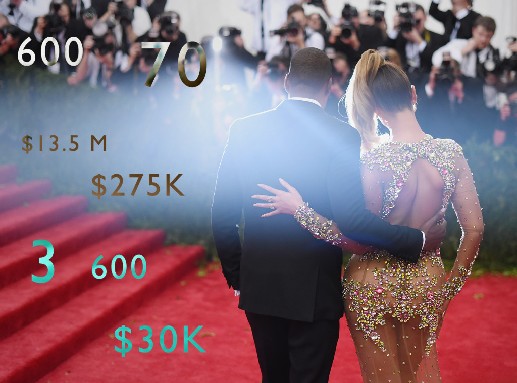 ESC: Beyonce, Jay-Z, Met Gala, Numbers