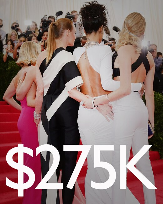 ESC: Kate Bosworth, Stella McCartney, Rihanna and Cara Delevigne, Met Gala, Numbers