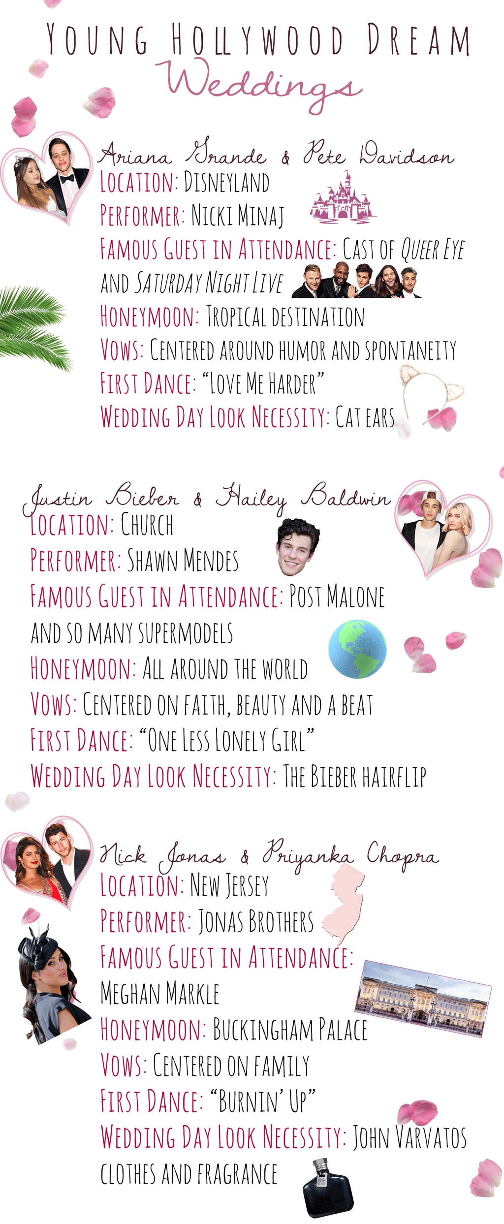 Young Hollywood Dream Weddings, Ariana Grande, Pete Davidson, Justin Bieber, Hailey Baldwin, Nick Jonas, Priyanka Chopra