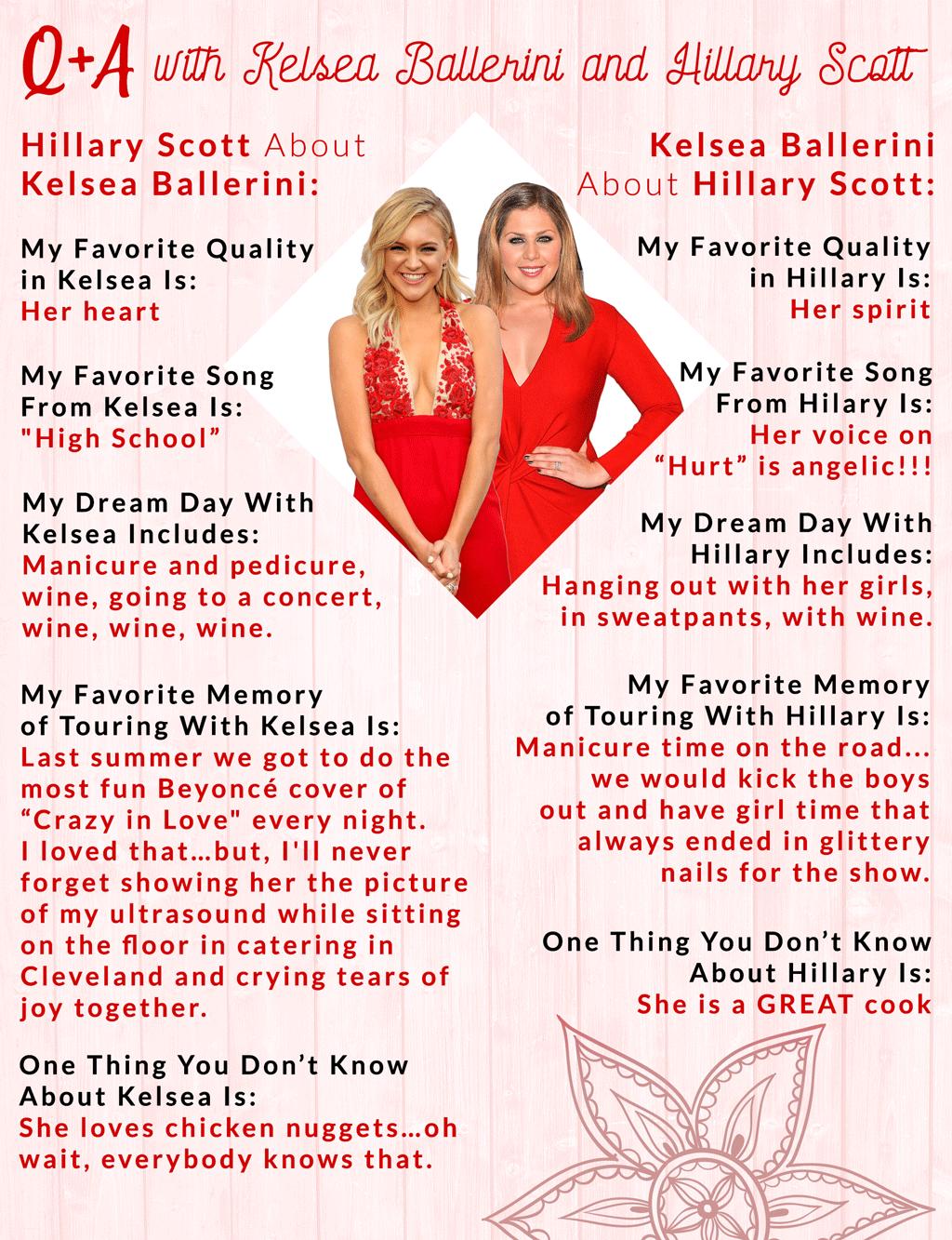 Q & A, Kelsea Ballerini, Hillary Scott