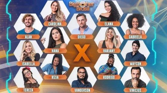 Big Brother Brasil 2019