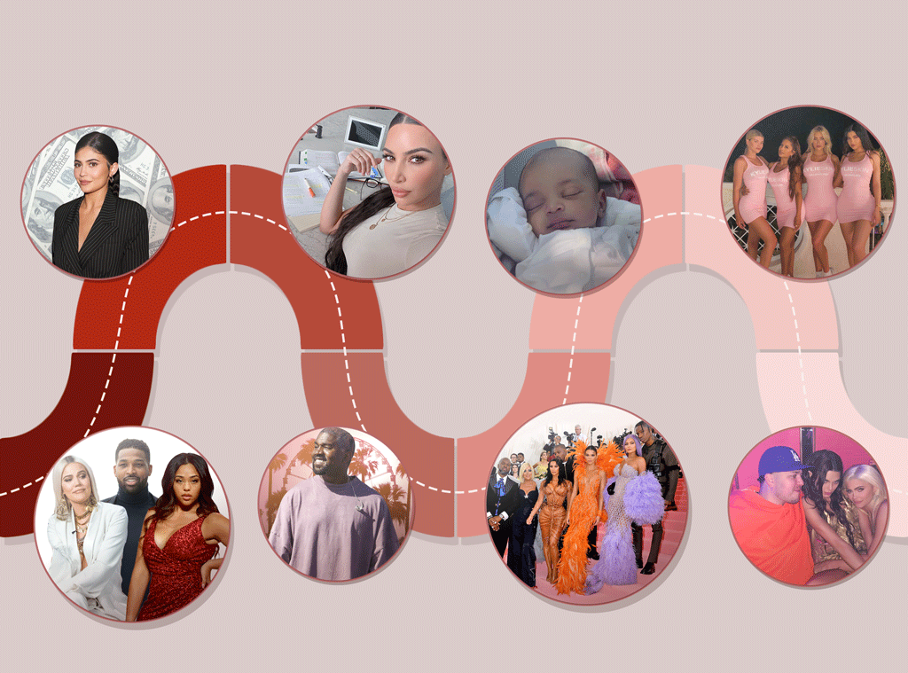 Keeping Up: Your Guide to Everything That Happened to the Kardashians in 2019
