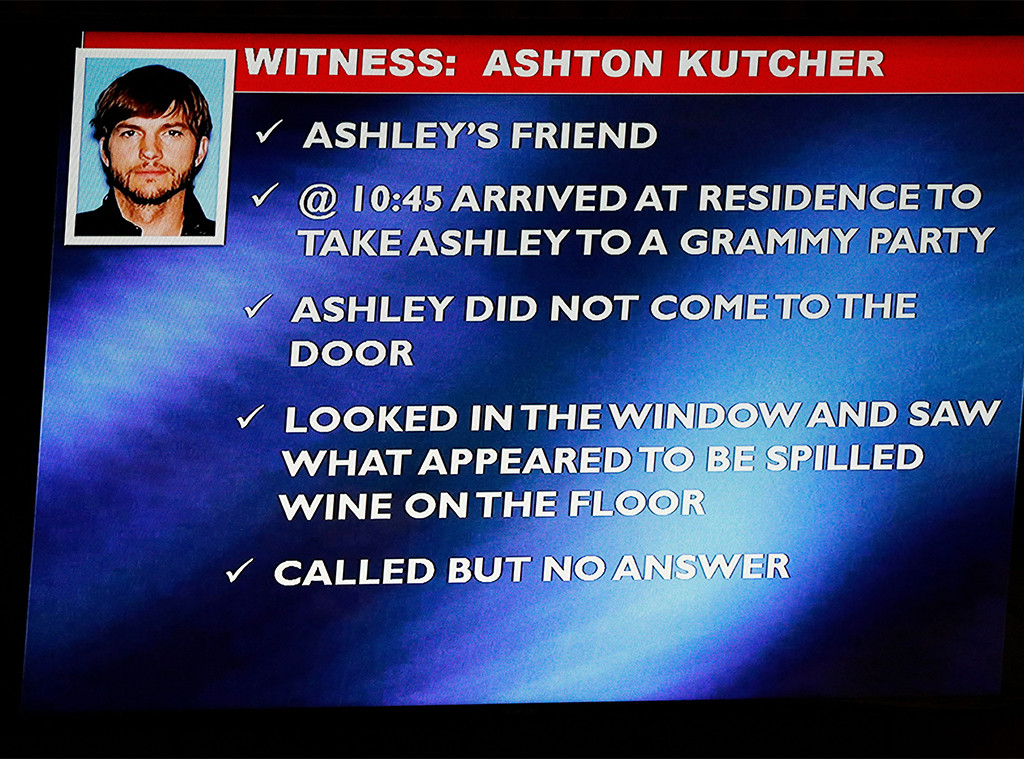 Michael Gargiulo, Ashton Kutcher Witness Info