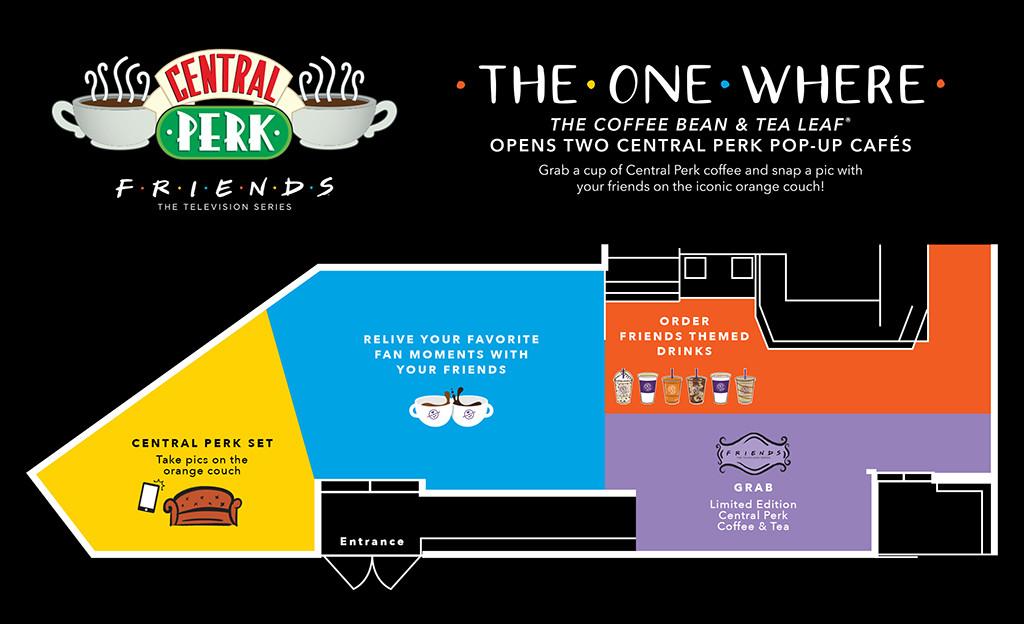 Friends, Coffee Bean