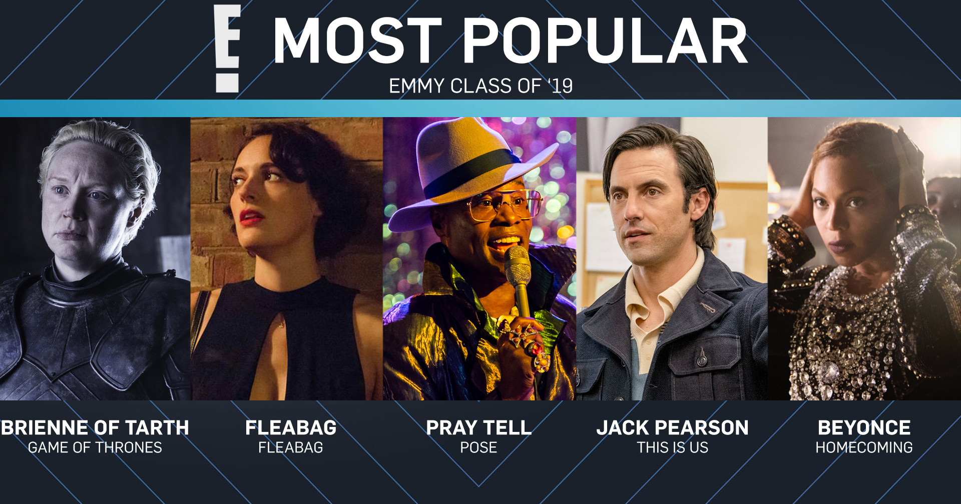Emmy Class of 2019, Most Popular
